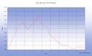 Une randonnée en boucle au Roc de Cos puis au Pic de l'Aspre depuis Caraybat en montant par les Aiguilles de Charla et le Clot des Bucs et en descendant par la Frontière, les Genevrières, Mouchart et Soula
