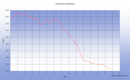 La longue crête en raquette entre le Cap de Bassias et le Cap de Pouy Pradaus en passant par le Cap de la Passade des Agnères, le Sommet d'Anténac, le Sommet de Conques, le Sommet de la Serre Traversière, le Mail de Salières et le Cap de Serrède et retour à St Paul d'Oueil