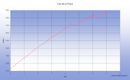 Bivouac au Cap de la Pique depuis St Paul d'Oueil en montant par le Bois de d'Artigue, le Cap de la Pique du Plas, le Cap de Laragouère, le Cap de la Coume de Mourdère et le Cap de la Coume