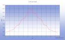 Une randonnée au Pic de Céciré au dessus de Superbagnères