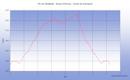 Une randonnée en boucle depuis le Col Spandelles pour monter au Pic de l'Estibète et en revenant par les crêtes au Soum d'Arrouy puis au Soum de Granquet