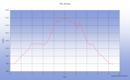 Une randonnée pour monter au Pic Arrouy depuis Arrens Marsous en montant par le Col des Bordères et en descendant par les crêtes et le Pic de Pan