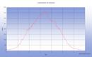 L'ascension du Vulcano et ses fumeroles et concrétions souffrées et borées